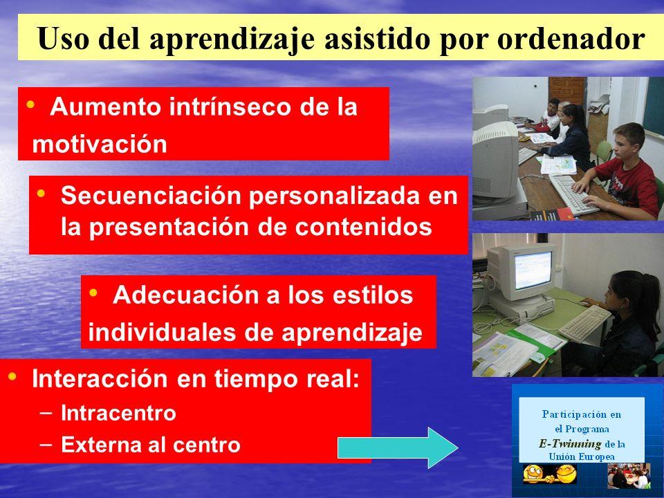 Secuenciación personalizada en la presentación de contenidos Aumento intrínseco de la motivación Uso del aprendizaje asistido por ordenador Adecuación