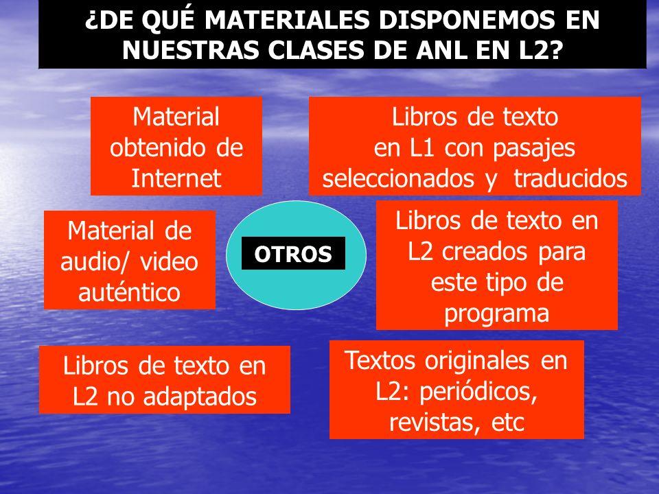 Material obtenido de Internet Libros de texto en L1 con pasajes seleccionados y traducidos Libros de texto en L2 creados para este tipo de programa Li