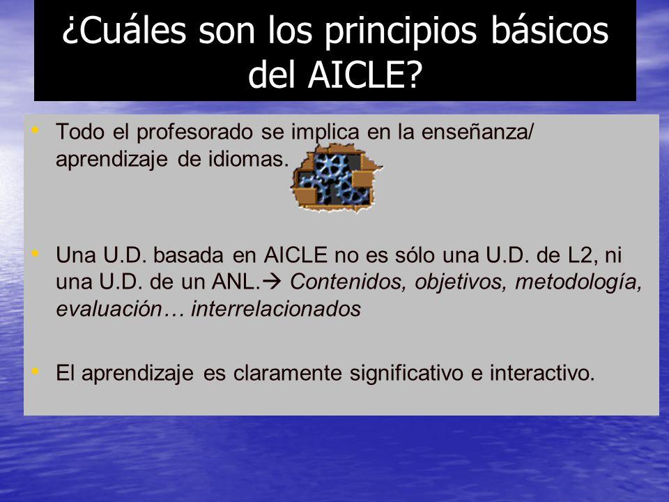 ¿Cuáles son los principios básicos del AICLE? Todo el profesorado se implica en la enseñanza/ aprendizaje de idiomas. Una U.D. basada en AICLE no es s