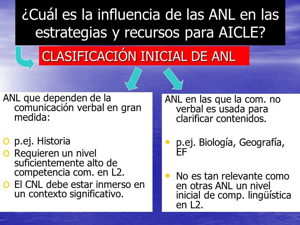 ¿Cuál es la influencia de las ANL en las estrategias y recursos para AICLE? ANL que dependen de la comunicación verbal en gran medida: o o p.ej. Histo