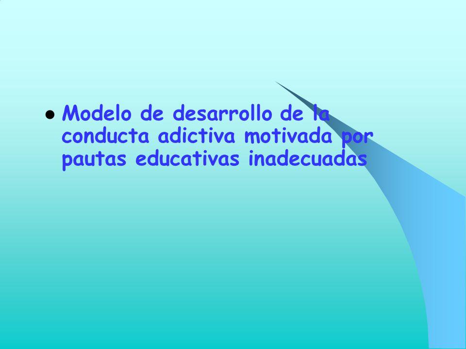 Modelo de desarrollo de la conducta adictiva motivada por pautas educativas inadecuadas