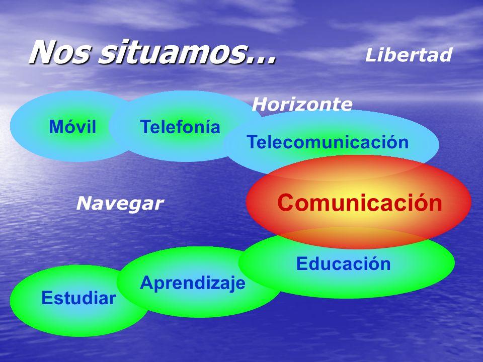 Móvil Telefonía Nos situamos… TelecomunicaciónEstudiar AprendizajeEducación Comunicación Navegar Libertad Horizonte