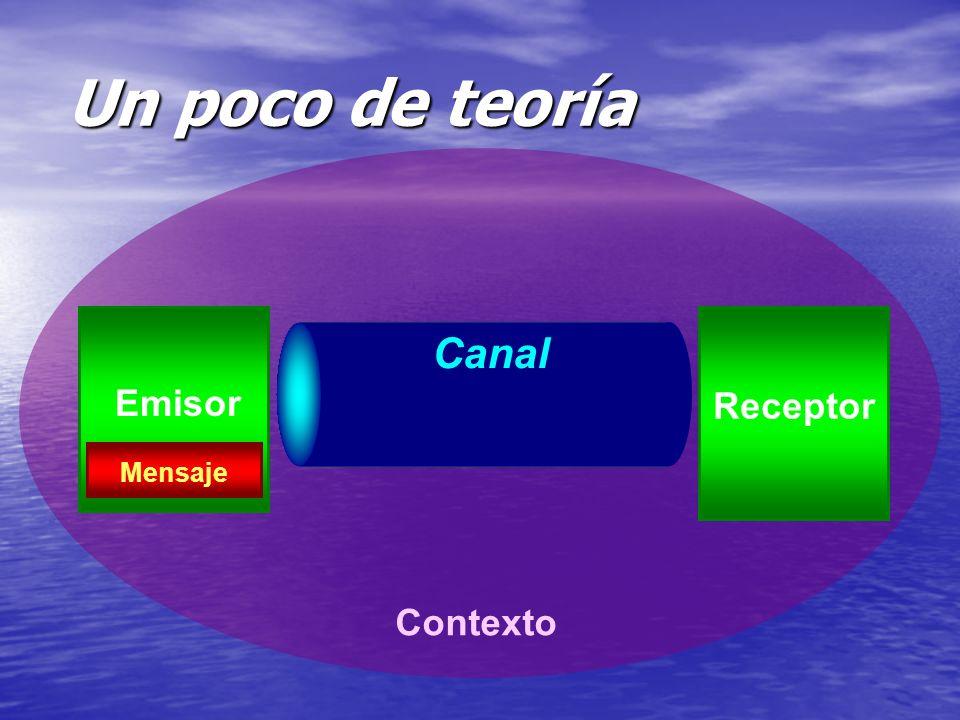 Contexto Canal Un poco de teoría Emisor Receptor Mensaje