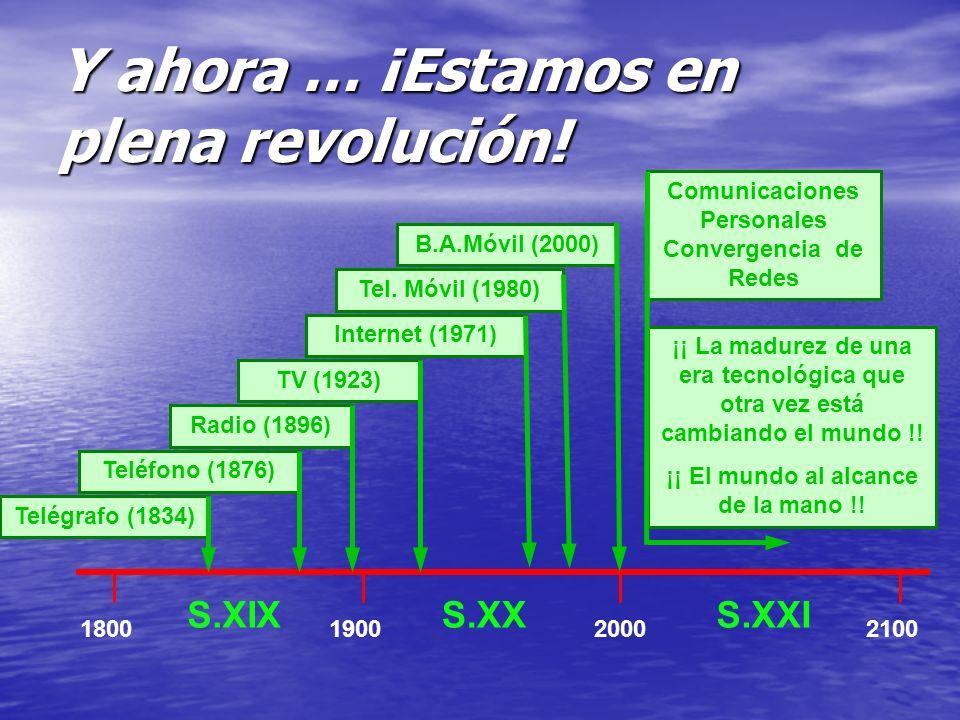 Y ahora … ¡Estamos en plena revolución! 1800 190020002100 S.XIXS.XXS.XXI Telégrafo (1834)Teléfono (1876)Radio (1896)TV (1923)Internet (1971)Tel. Móvil