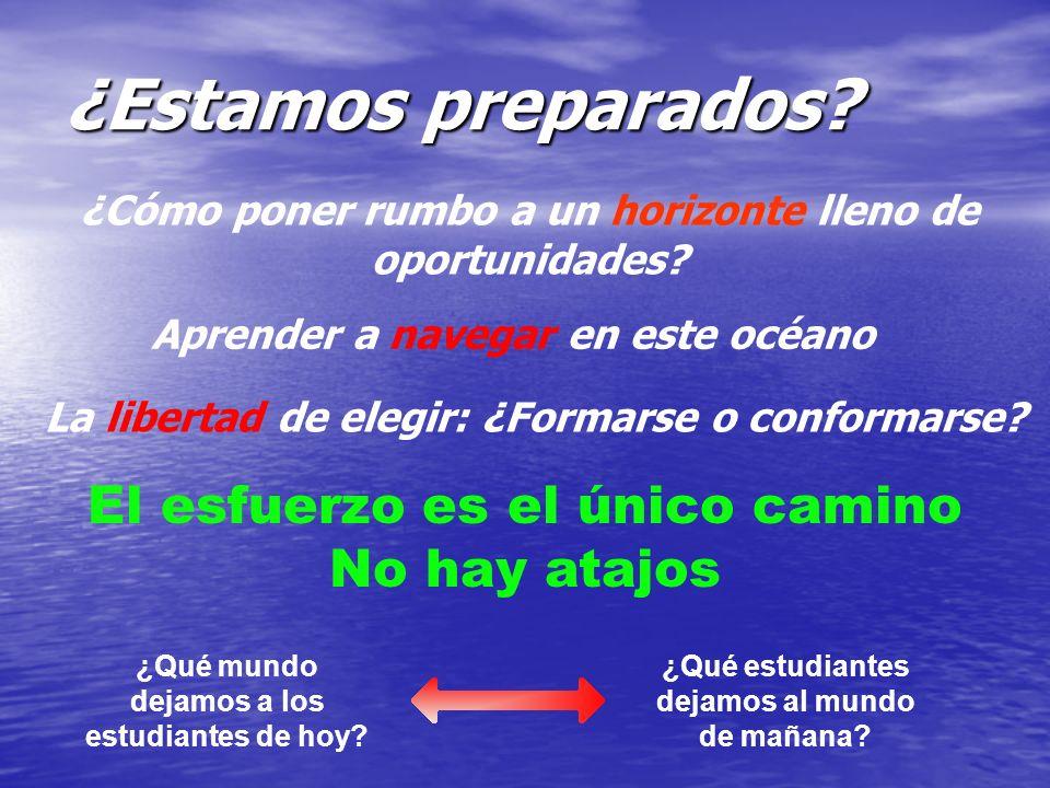 ¿Estamos preparados? La libertad de elegir: ¿Formarse o conformarse? Aprender a navegar en este océano ¿Cómo poner rumbo a un horizonte lleno de oport
