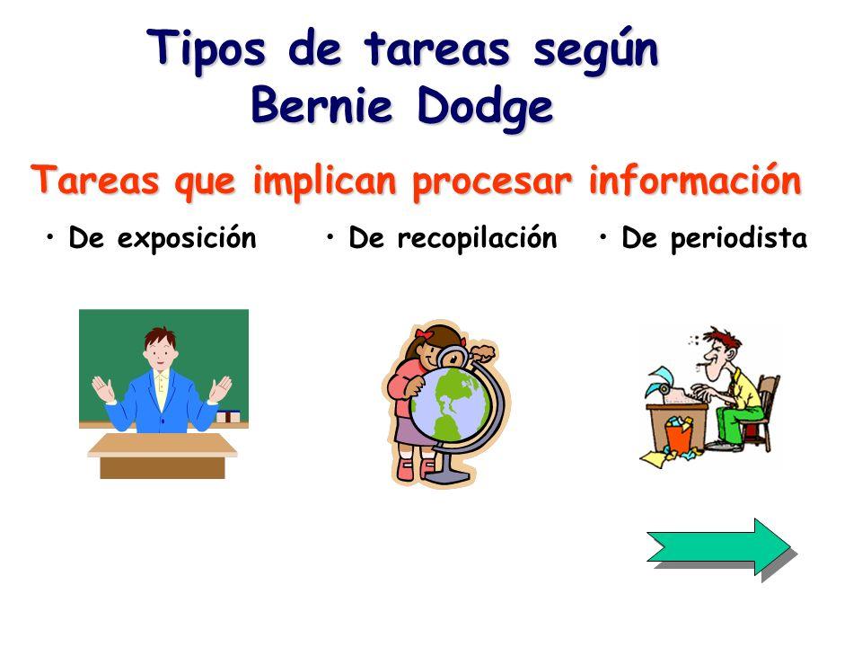 Tipos de tareas según Bernie Dodge Tareas que implican procesar información De exposición De recopilación De periodista