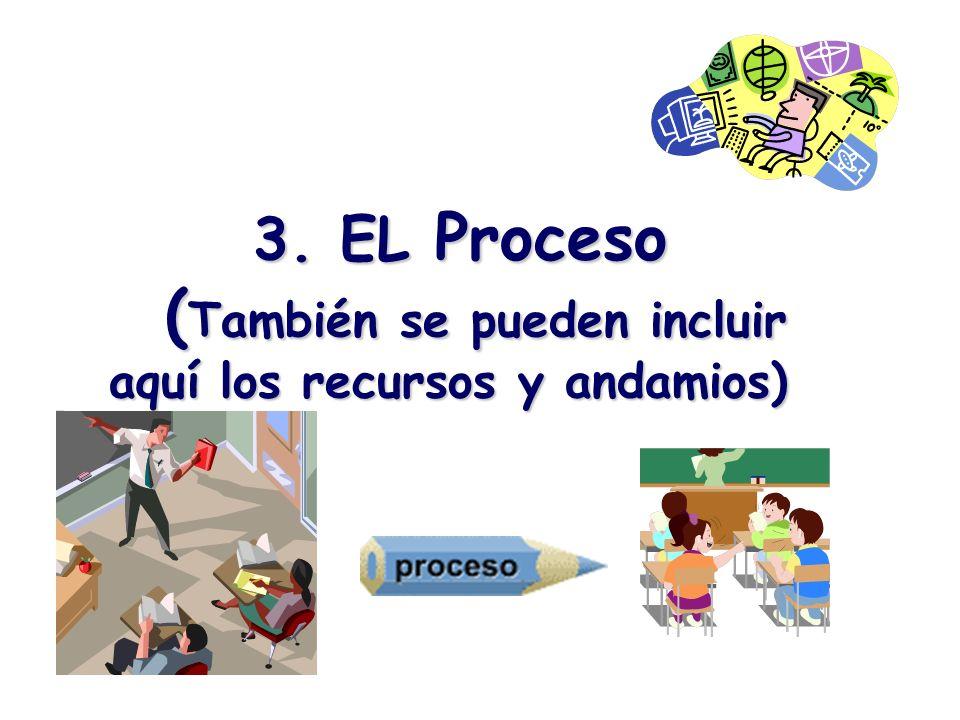 3. EL Proceso ( También se pueden incluir aquí los recursos y andamios) 3. EL Proceso ( También se pueden incluir aquí los recursos y andamios)