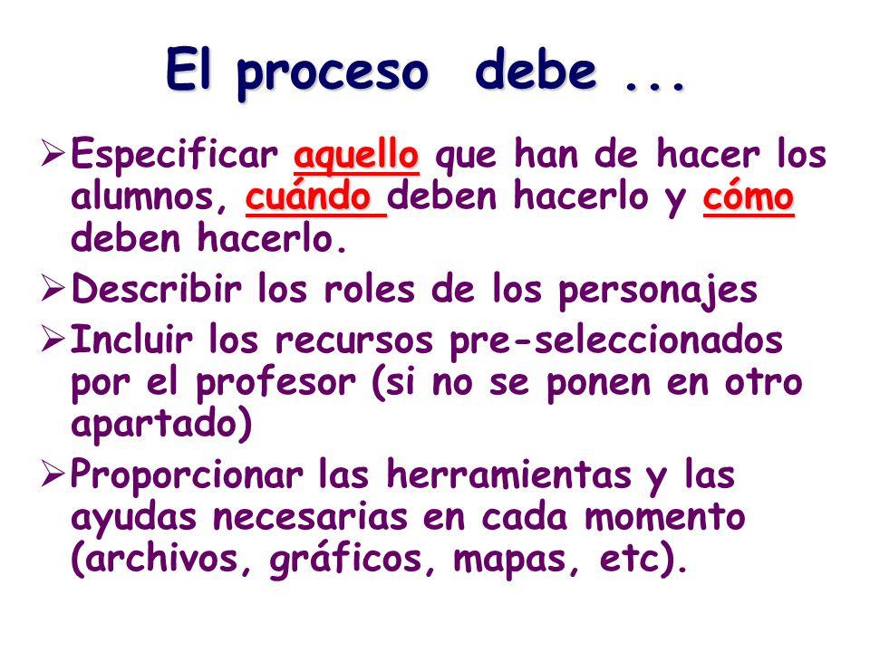 El proceso debe... aquello cuándo cómo Especificar aquello que han de hacer los alumnos, cuándo deben hacerlo y cómo deben hacerlo. Describir los role