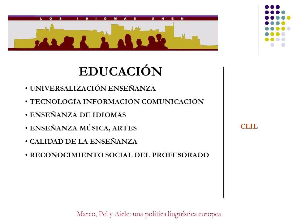 Marco, Pel y Aicle: una política lingüística europea CLIL EDUCACIÓN UNIVERSALIZACIÓN ENSEÑANZA TECNOLOGÍA INFORMACIÓN COMUNICACIÓN ENSEÑANZA DE IDIOMA