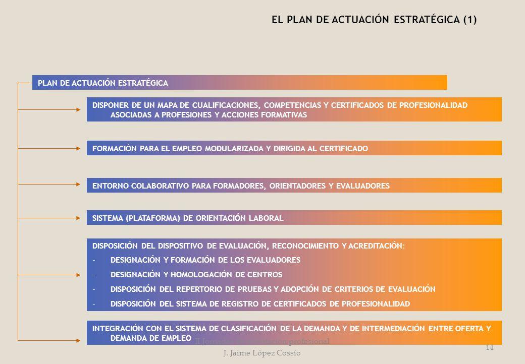 EL PLAN DE ACTUACIÓN ESTRATÉGICA (1) DISPONER DE UN MAPA DE CUALIFICACIONES, COMPETENCIAS Y CERTIFICADOS DE PROFESIONALIDAD ASOCIADAS A PROFESIONES Y