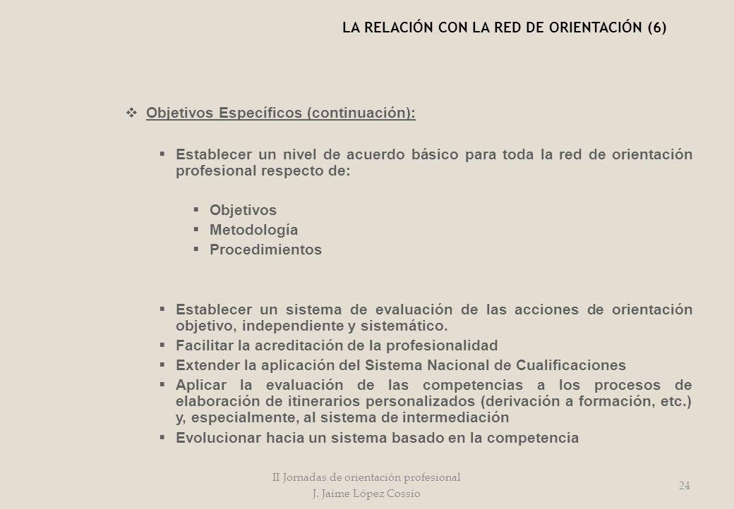 Objetivos Específicos (continuación): Establecer un nivel de acuerdo básico para toda la red de orientación profesional respecto de: Objetivos Metodol