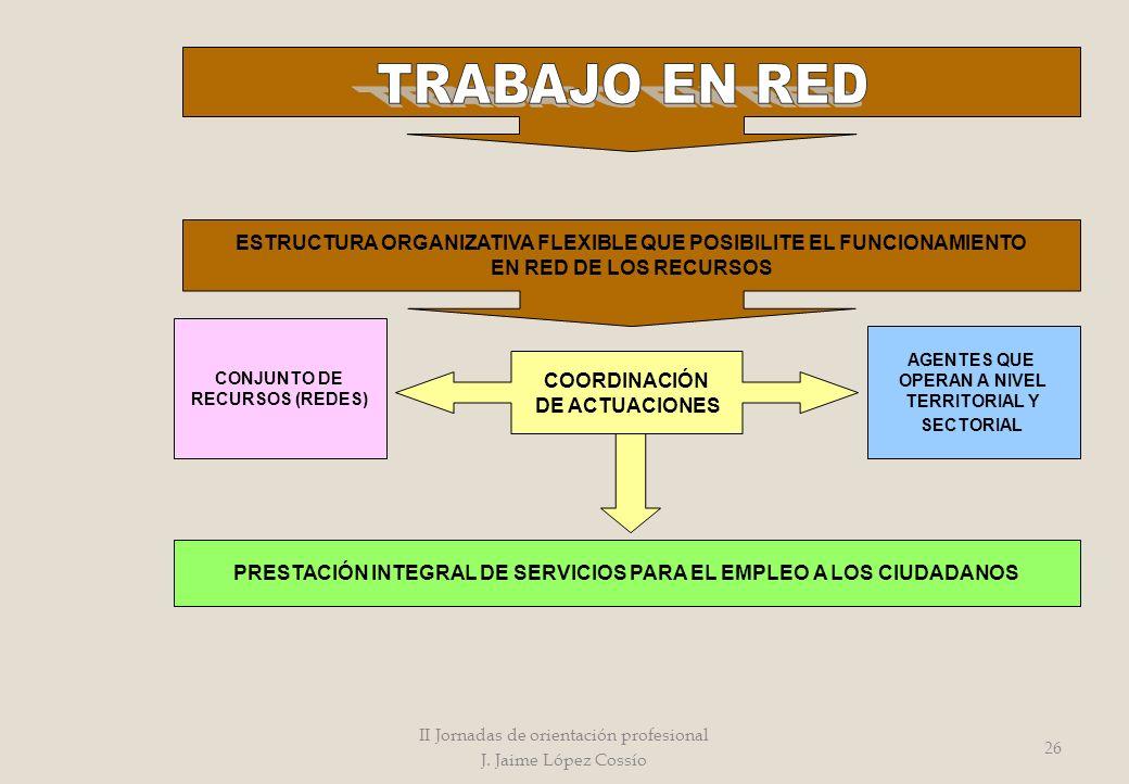 ESTRUCTURA ORGANIZATIVA FLEXIBLE QUE POSIBILITE EL FUNCIONAMIENTO EN RED DE LOS RECURSOS COORDINACIÓN DE ACTUACIONES CONJUNTO DE RECURSOS (REDES) AGEN