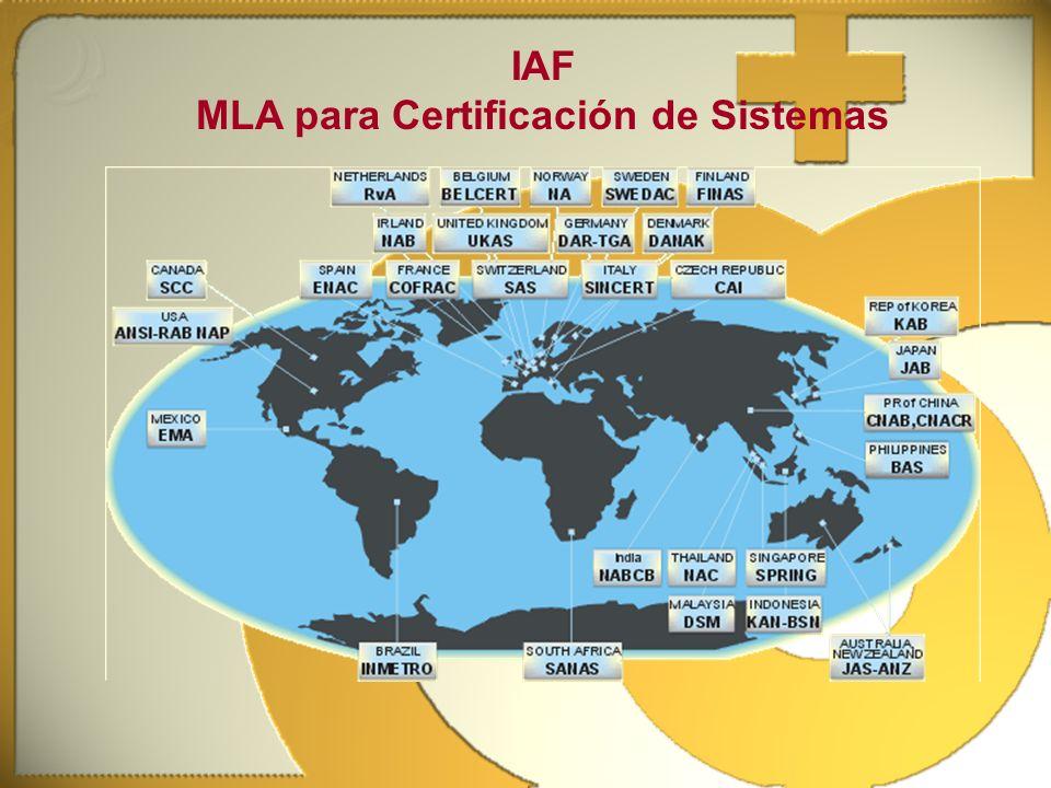 IAF MLA para Certificación de Sistemas