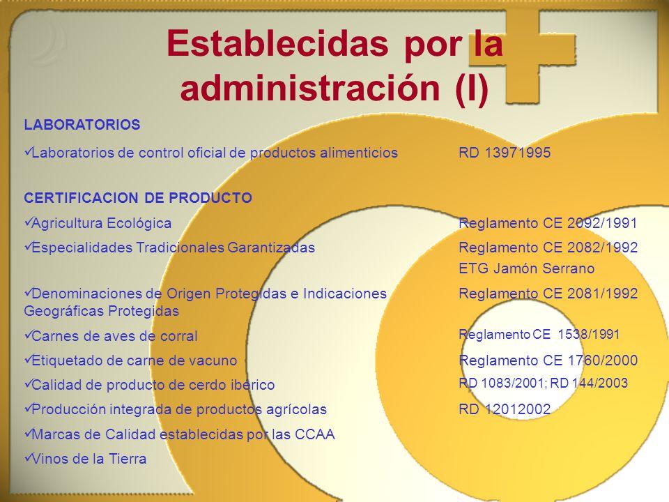 Establecidas por la administración (I) LABORATORIOS Laboratorios de control oficial de productos alimenticiosRD 13971995 CERTIFICACION DE PRODUCTO Agr