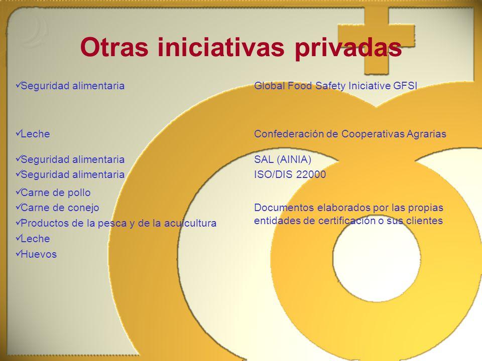 Otras iniciativas privadas Seguridad alimentariaGlobal Food Safety Iniciative GFSI LecheConfederación de Cooperativas Agrarias Seguridad alimentaria S