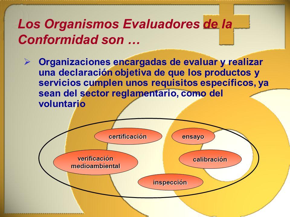 Los Organismos Evaluadores de la Conformidad son … Organizaciones encargadas de evaluar y realizar una declaración objetiva de que los productos y ser