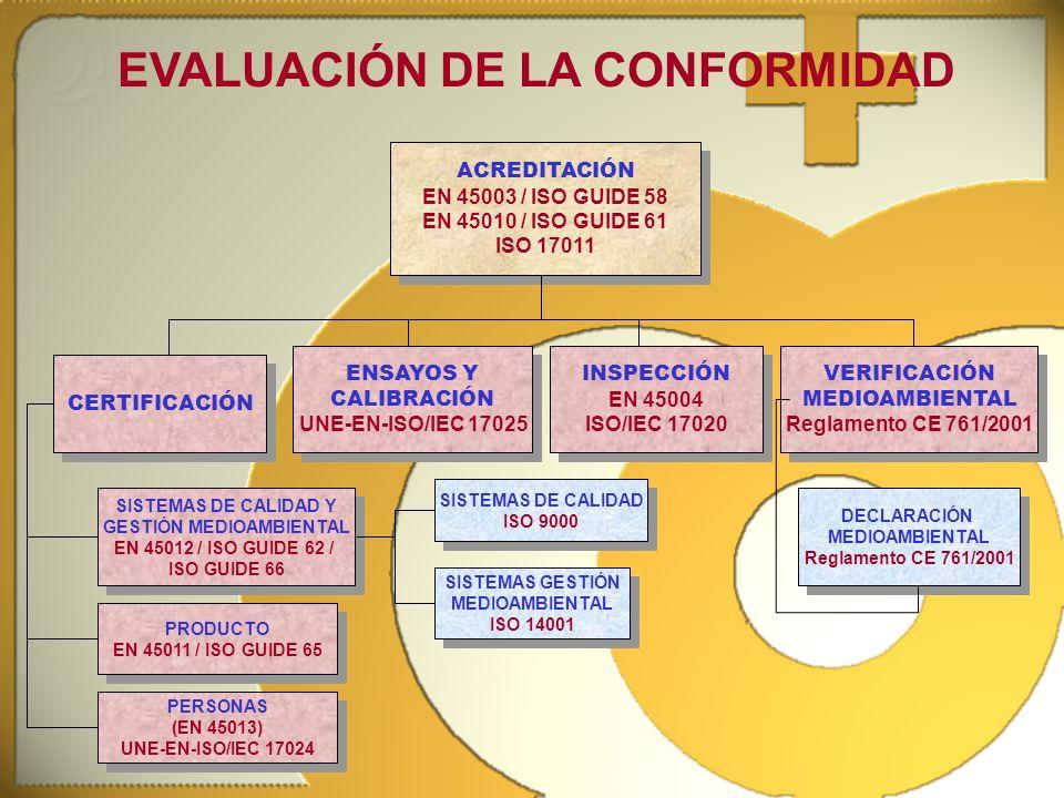 EVALUACIÓN DE LA CONFORMIDAD ACREDITACIÓN EN 45003 / ISO GUIDE 58 EN 45010 / ISO GUIDE 61 ISO 17011 ACREDITACIÓN EN 45003 / ISO GUIDE 58 EN 45010 / IS