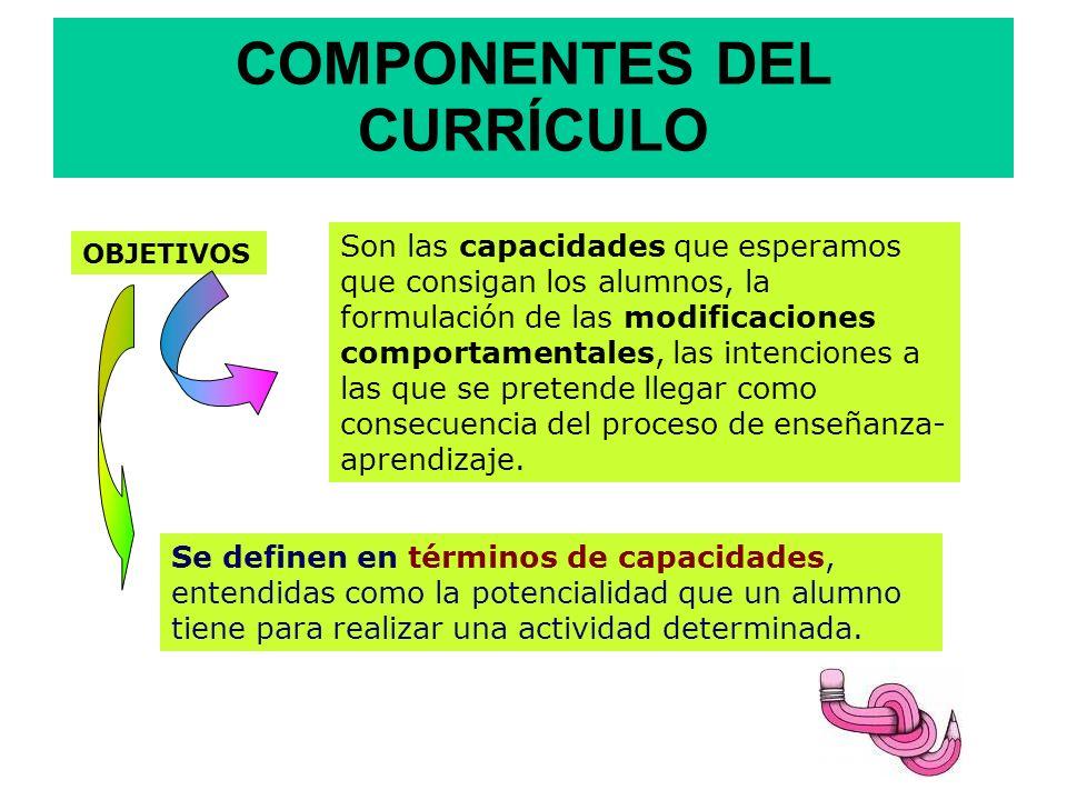 COMPONENTES DEL CURRÍCULO OBJETIVOS Son las capacidades que esperamos que consigan los alumnos, la formulación de las modificaciones comportamentales,