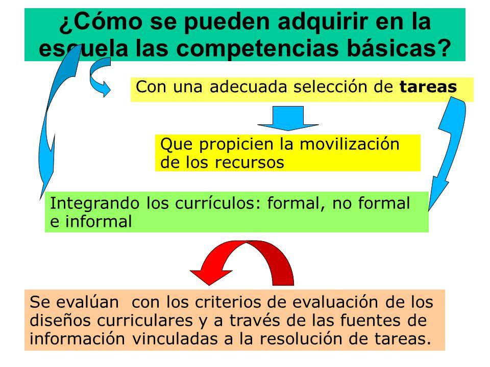 ¿Cómo se pueden adquirir en la escuela las competencias básicas? Con una adecuada selección de tareas Integrando los currículos: formal, no formal e i