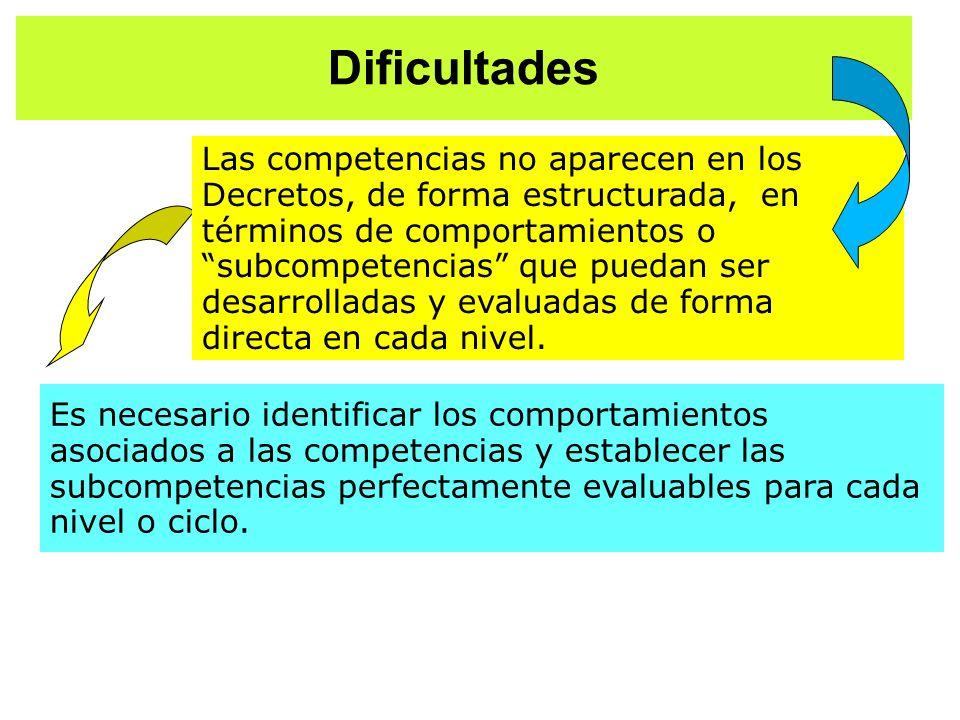 Dificultades Es necesario identificar los comportamientos asociados a las competencias y establecer las subcompetencias perfectamente evaluables para