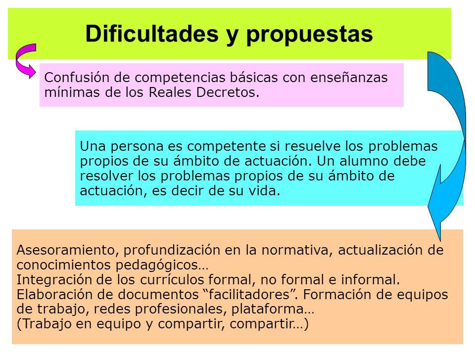 Dificultades y propuestas Una persona es competente si resuelve los problemas propios de su ámbito de actuación. Un alumno debe resolver los problemas