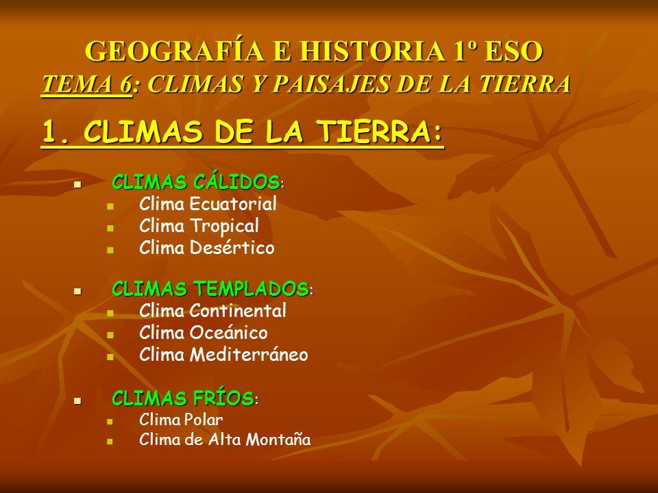 GEOGRAFÍA E HISTORIA 1º ESO TEMA 6: CLIMAS Y PAISAJES DE LA TIERRA 1. CLIMAS DE LA TIERRA: CLIMAS CÁLIDOS: Clima Ecuatorial Clima Tropical Clima Desér
