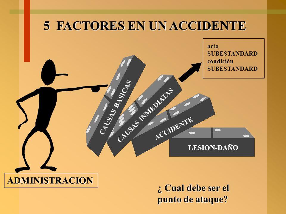¿ QUE SON ENFERMEDADES DE TRABAJO? Estados patológicos resultantes de la acción continuada de una causa o efecto en relación con el trabajo. Lesiones