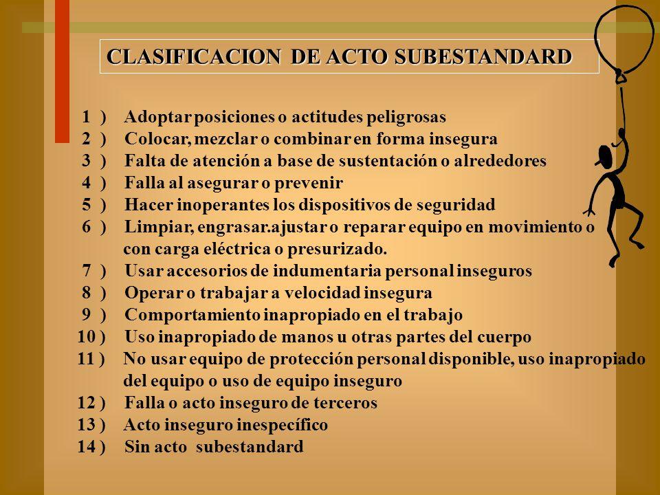 CLASIFICACION DE CONDICION SUBESTANDAR 1 ) DEFECTOS DE LOS AGENTES 2 ) PELIGROS DE INDUMENTARIA Y VESTIDO 3 ) PELIGROS DEL MEDIO AMBIENTE 4 ) METODOS