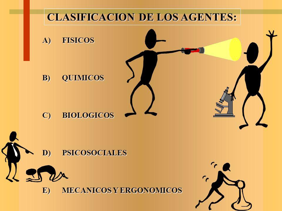 CLASIFICACION DE ACTO SUBESTANDARD 1 ) Adoptar posiciones o actitudes peligrosas 2 ) Colocar, mezclar o combinar en forma insegura 3 ) Falta de atenci