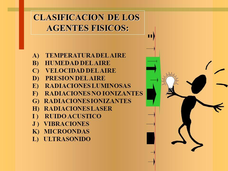 CLASIFICACION DE LOS AGENTES: A) FISICOS B) QUIMICOS C) BIOLOGICOS D) PSICOSOCIALES E) MECANICOS Y ERGONOMICOS