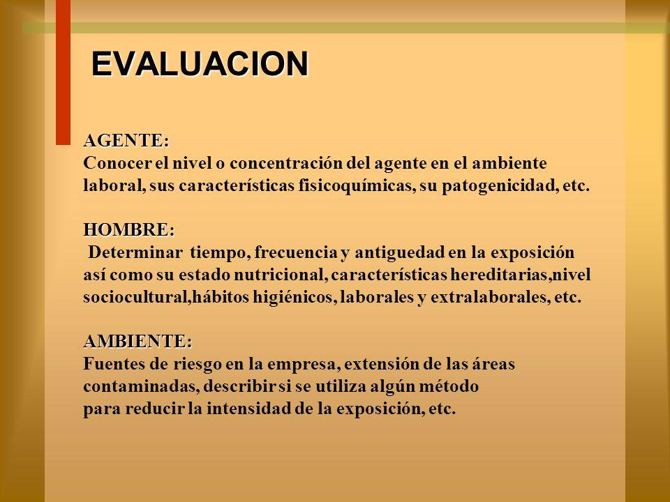 RECONOCIMIETO AGENTE: Estudio bibliográfico de los agentes dañinos. Descripción del proceso. Visita de reconocimiento a áreas para detección sensorial