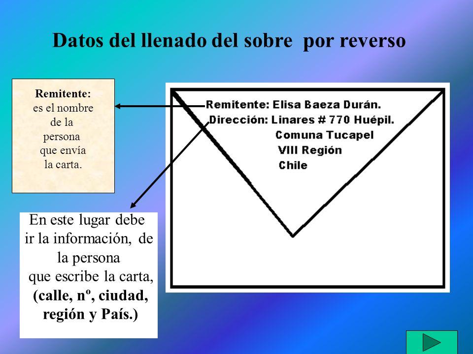 Datos del llenado del sobre por reverso Remitente: es el nombre de la persona que envía la carta.