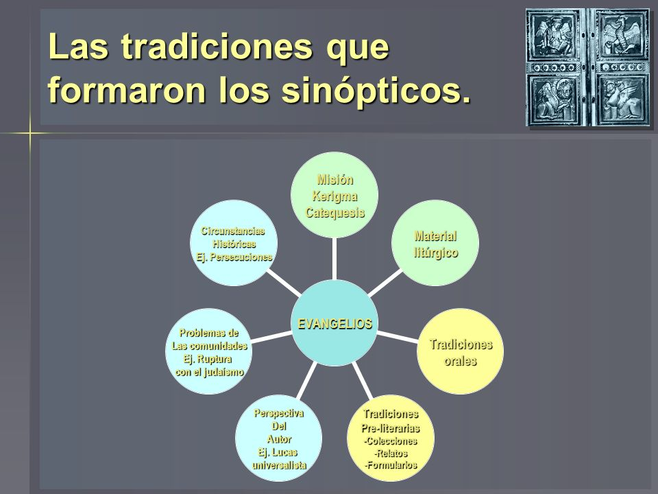 EVANGELIOS MisiónKerigmaCatequesis Materiallitúrgico Tradicionesorales TradicionesPre-literarias-Colecciones Relatos Relatos Formularios FormulariosPe