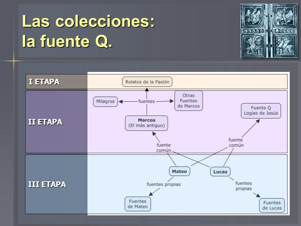Las colecciones: la fuente Q. I ETAPA II ETAPA III ETAPA
