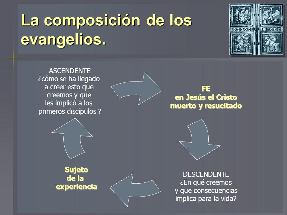 La composición de los evangelios. FE en Jesús el Cristo muerto y resucitado DESCENDENTE ¿En qué creemos y que consecuencias implica para la vida?Sujet
