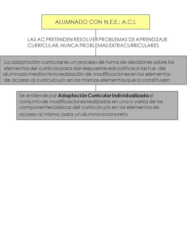ALUMNADO CON N.E.E.: A.C.I. LAS AC PRETENDEN RESOLVER PROBLEMAS DE APRENDIZAJE CURRICULAR, NUNCA PROBLEMAS EXTRACURRICULARES La adaptación curricular