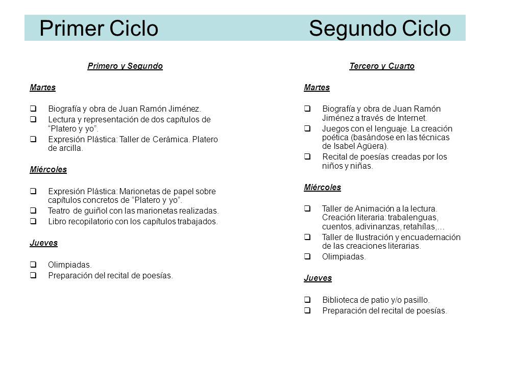Primer Ciclo Segundo Ciclo Primero y Segundo Martes Biografía y obra de Juan Ramón Jiménez. Lectura y representación de dos capítulos de Platero y yo.