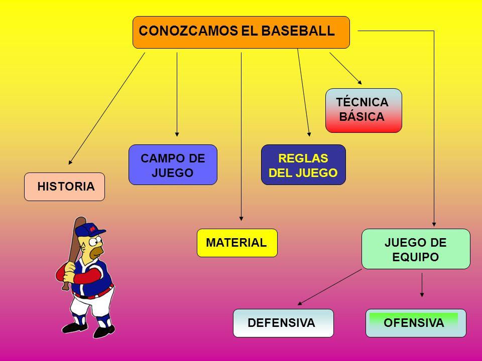CONOZCAMOS EL BASEBALL HISTORIA CAMPO DE JUEGO MATERIAL REGLAS DEL JUEGO JUEGO DE EQUIPO DEFENSIVAOFENSIVA TÉCNICA BÁSICA