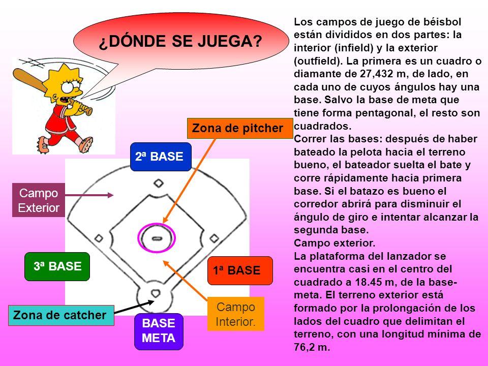 Posición de los Jugadores en el campo JUGADOR DE 1ª BASE JUGADOR DE 2ª BASE JUGADOR DE 3ª BASE CATCHER EXTERIOR DERECHAEXTERIOR IZQUIERDA EXTERIOR MEDIO MEDIO PITCHER JUGADORES A LA DEFENSIVA El equipo a la defensiva sitúa a sus nueve jugadores según las siguientes posiciones: 1º Lanzador o pitcher, 2º.