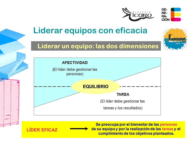 Liderar un equipo: las dos dimensiones AFECTIVIDAD (El líder debe gestionar las personas) TAREA (El líder debe gestionar las tareas y los resultados)