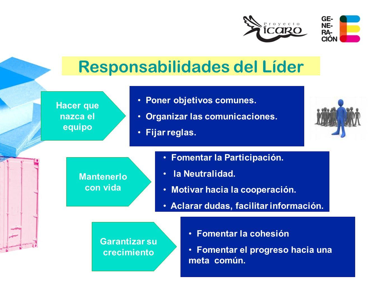 Responsabilidades del Líder Poner objetivos comunes. Organizar las comunicaciones. Fijar reglas. Hacer que nazca el equipo Mantenerlo con vida Fomenta
