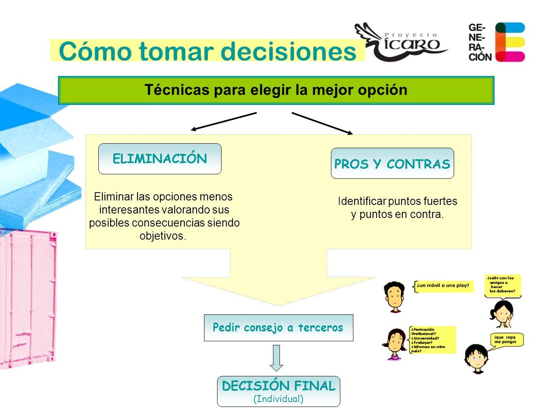 Cómo tomar decisiones DECISIÓN FINAL (Individual) Técnicas para elegir la mejor opción ELIMINACIÓN Eliminar las opciones menos interesantes valorando