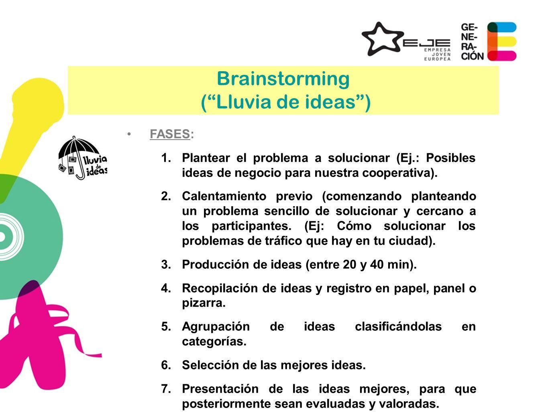 FASES: 1.Plantear el problema a solucionar (Ej.: Posibles ideas de negocio para nuestra cooperativa). 2.Calentamiento previo (comenzando planteando un