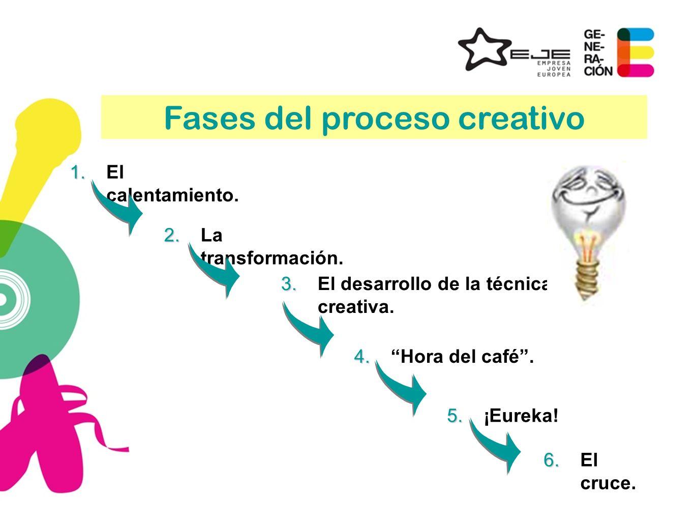 Fases del proceso creativo 6. 6. El cruce. 1. 1.El calentamiento. 2. 2. La transformación. 4. 4. Hora del café. 5. 5. ¡Eureka! 3. 3. El desarrollo de