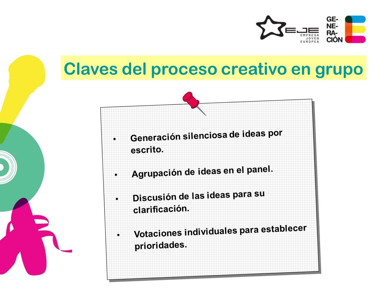 Claves del proceso creativo en grupo Generación silenciosa de ideas por escrito. Agrupación de ideas en el panel. Discusión de las ideas para su clari