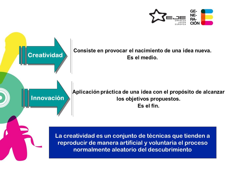 Consiste en provocar el nacimiento de una idea nueva. Es el medio. La creatividad es un conjunto de técnicas que tienden a reproducir de manera artifi