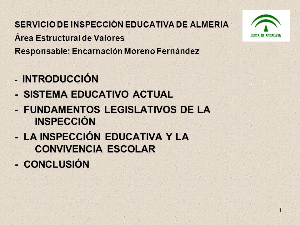 1 SERVICIO DE INSPECCIÓN EDUCATIVA DE ALMERIA Área Estructural de Valores Responsable: Encarnación Moreno Fernández - INTRODUCCIÓN - SISTEMA EDUCATIVO