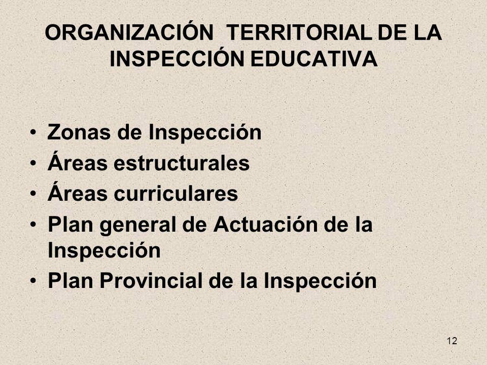 12 Zonas de Inspección Áreas estructurales Áreas curriculares Plan general de Actuación de la Inspección Plan Provincial de la Inspección ORGANIZACIÓN