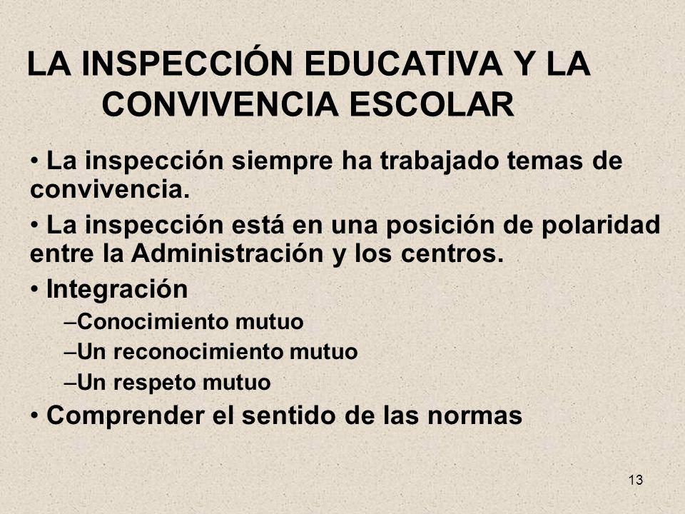 13 LA INSPECCIÓN EDUCATIVA Y LA CONVIVENCIA ESCOLAR La inspección siempre ha trabajado temas de convivencia. La inspección está en una posición de pol
