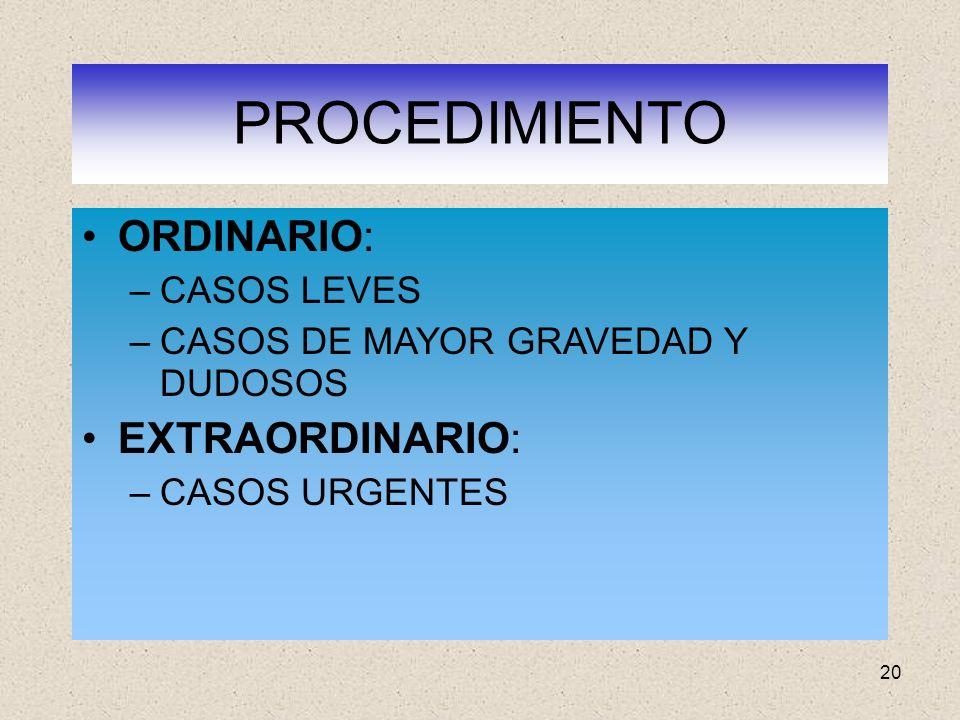 20 PROCEDIMIENTO ORDINARIO: –CASOS LEVES –CASOS DE MAYOR GRAVEDAD Y DUDOSOS EXTRAORDINARIO: –CASOS URGENTES